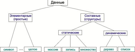 array-data-structures
